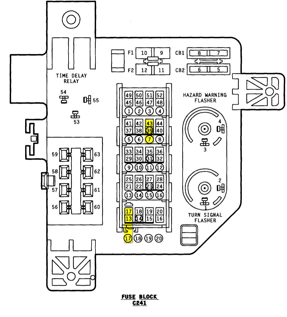 1999 Dodge Ram 2500 Fuse Box Diagram