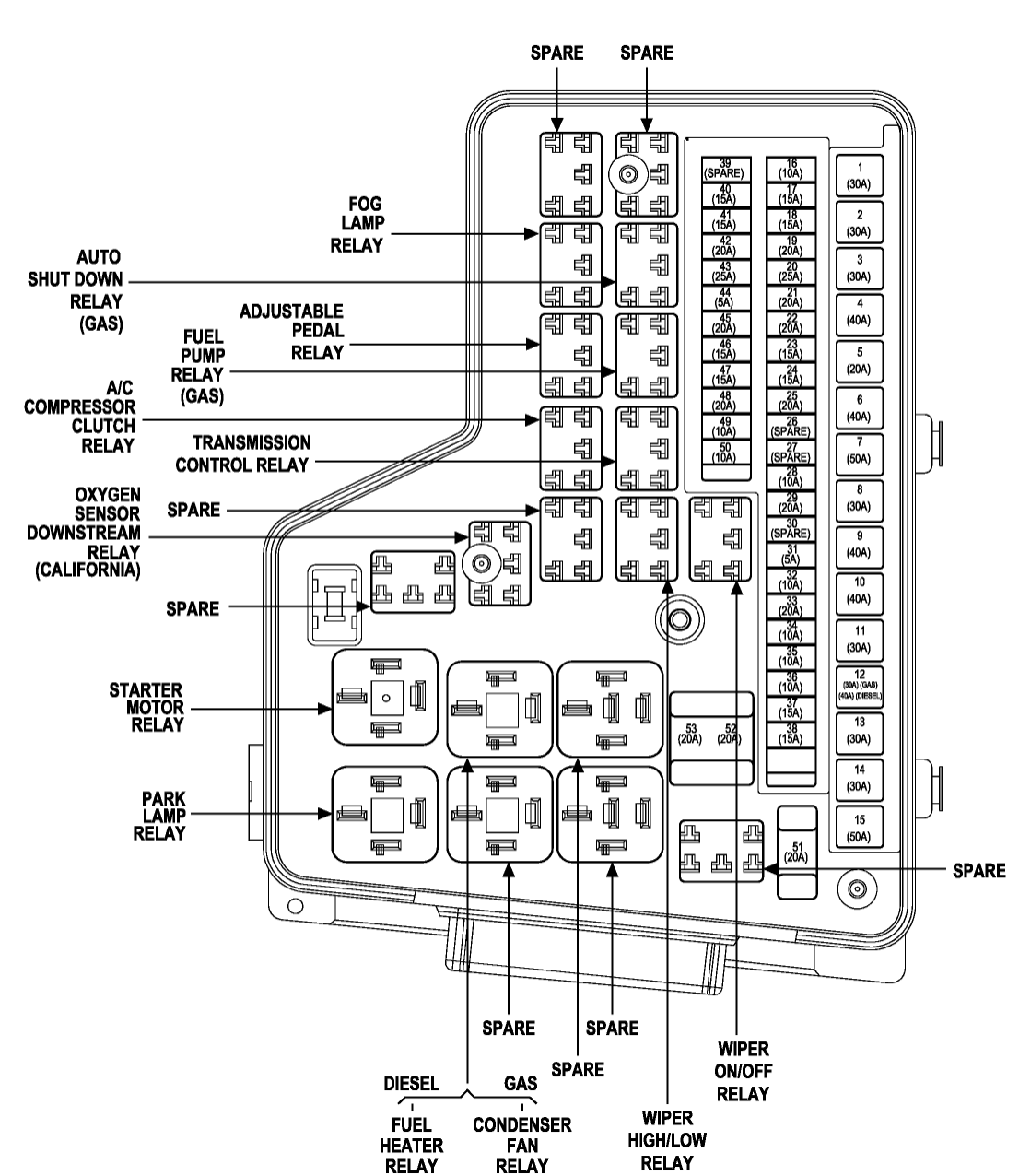 2008 Dodge Ram 3500 Fuse Diagram Archive Of Automotive Wiring Stereo 2005 Box Electronic Diagrams Rh Ore House Co Uk Radio