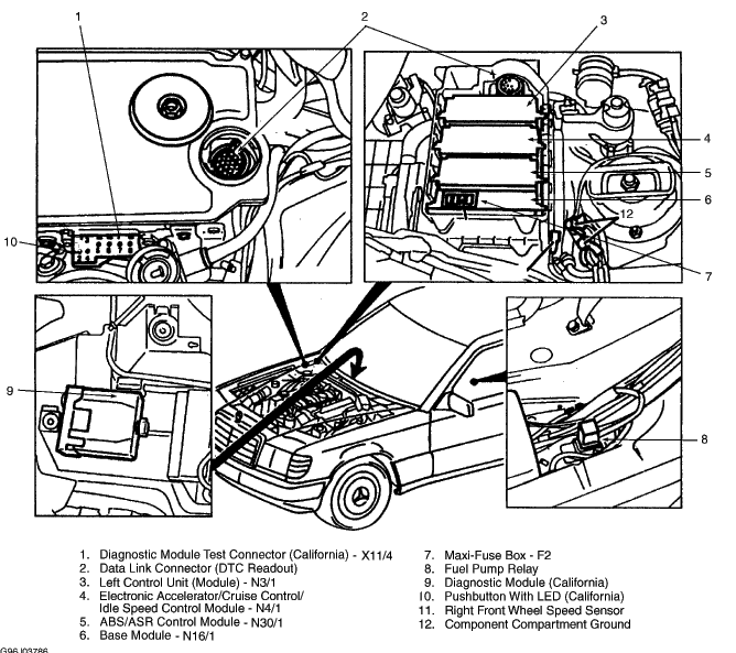 where is fuse box on 93 mercedes 400e