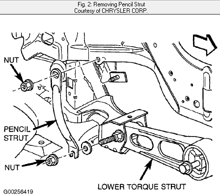 chevy cylinder head diagram chevy front drive shaft