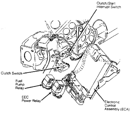 Ford Police Interceptor Wiring Diagram on 2008 crown victoria fuse diagram