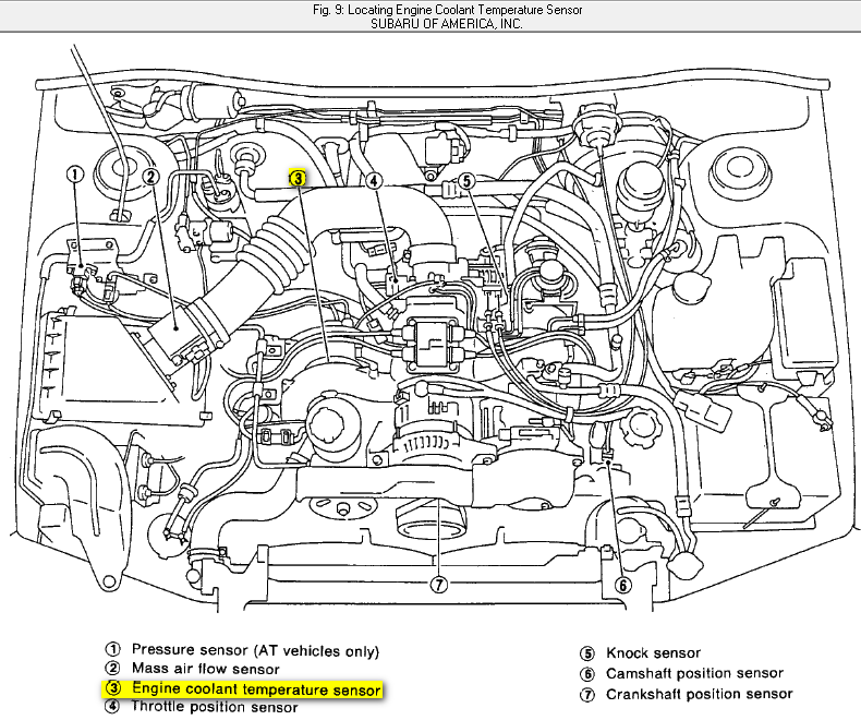1993 ford taurus 3 0 engine diagram 2000 ford taurus