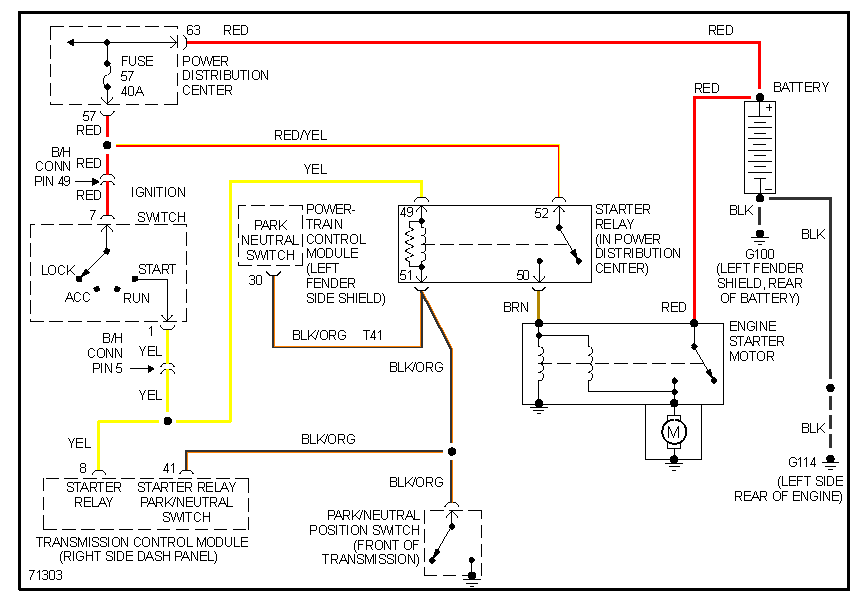 dodge caravan remote starter a diagram for the wiring under the hood graphic