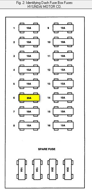 My 1997 Hyundai Accent Rear Defrost Doesn U0026 39  U0026 39 T Work    I U0026 39  U0026 39 Ve