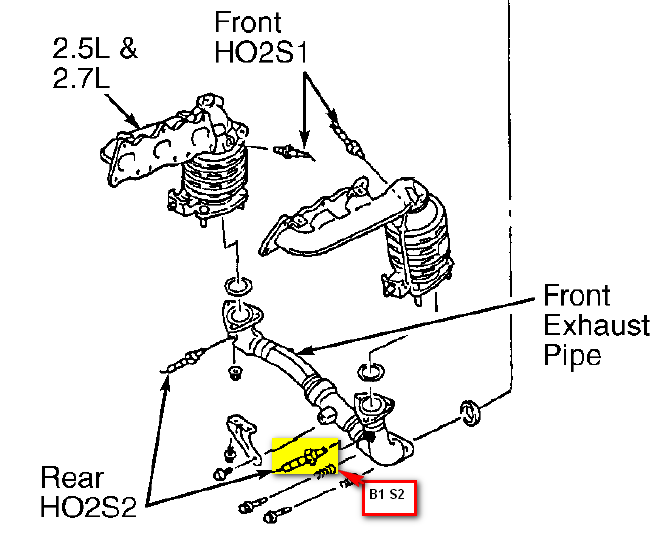 2001 jeep wrangler o2 sensor location 2001 saab 9