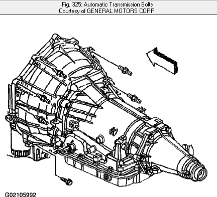 2003 Chevy Silverado Engine Size on t3251846 need diagram routing serpentine belt