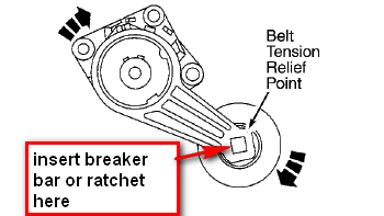 Dodge Serpentine Belt Tensioner Tool