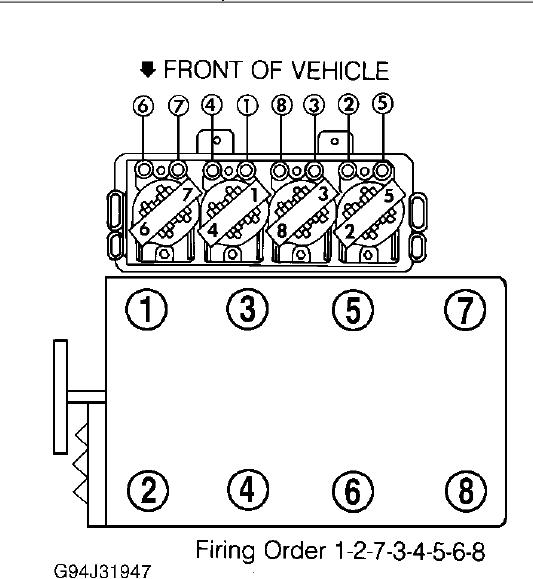 Firing Order Diagram For 1989 S10 Blazer Html Autos Post