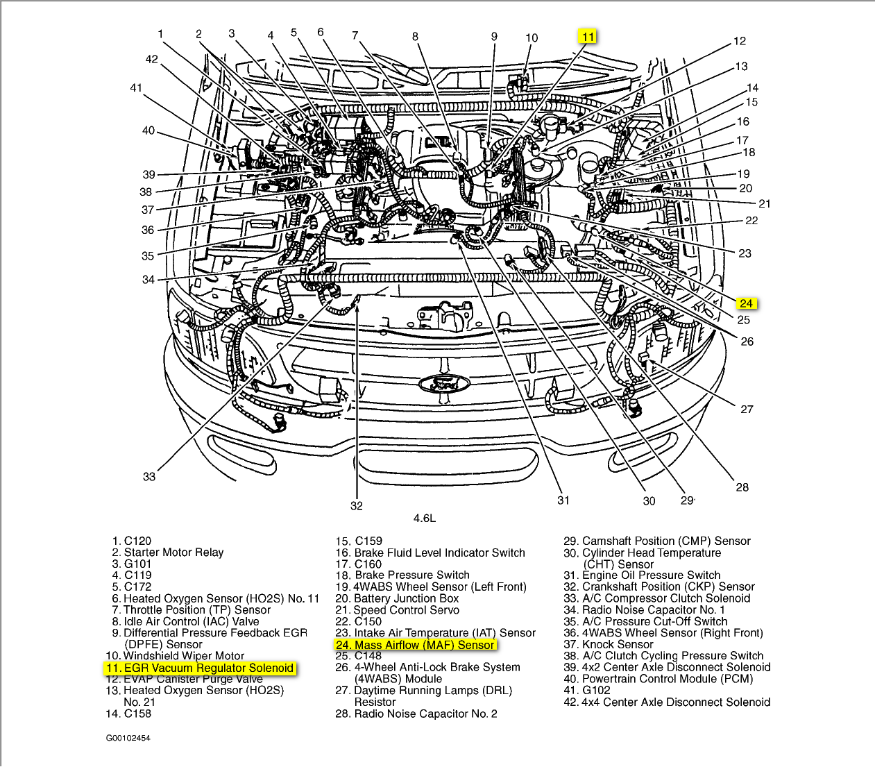 Ford F 150 4 6l Engine Diagram Guide And Troubleshooting Of Wiring 2002 F150 On My 2001 Check Soon Light Is 2005 Expedition