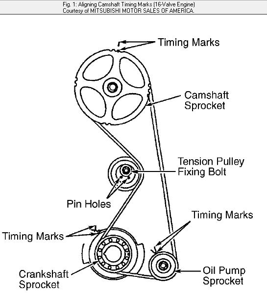 1988 mitsubishi mighty max diagram timing belt