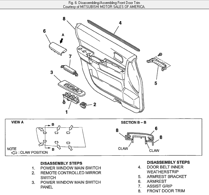 How Do You Remove A Door Panel On A 2004 Mitsubishi Endeavor
