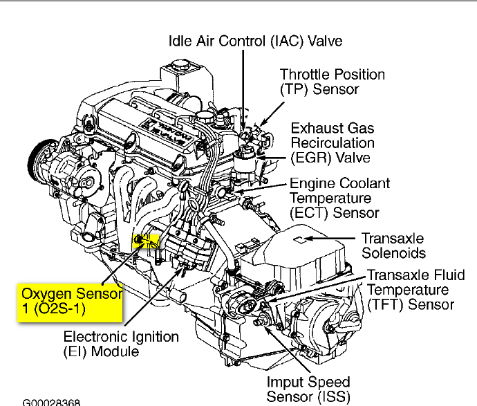 pontiac g6 3 5 engine diagram mitsubishi montero 3 5