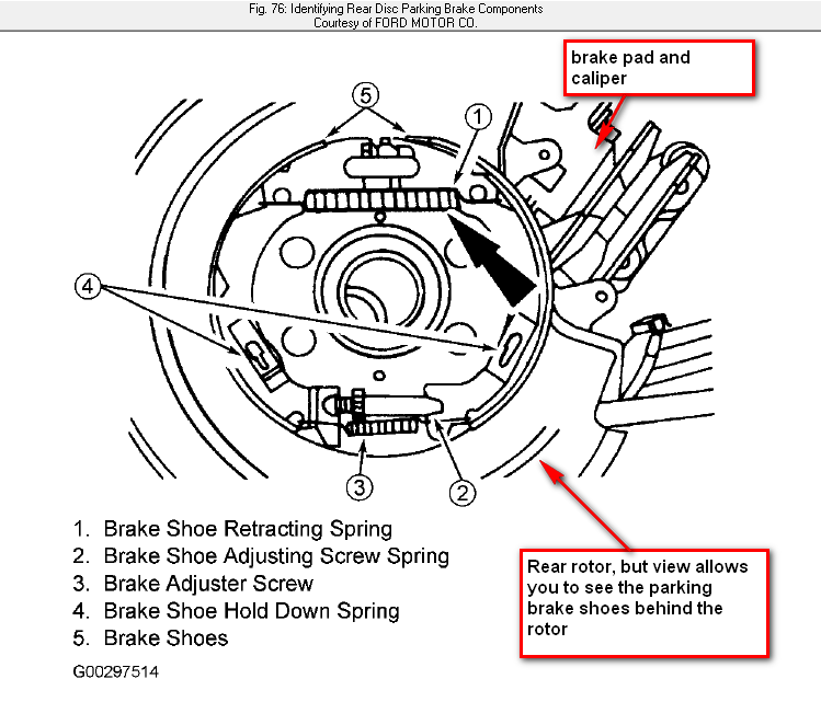 f250 emergency brake diagram