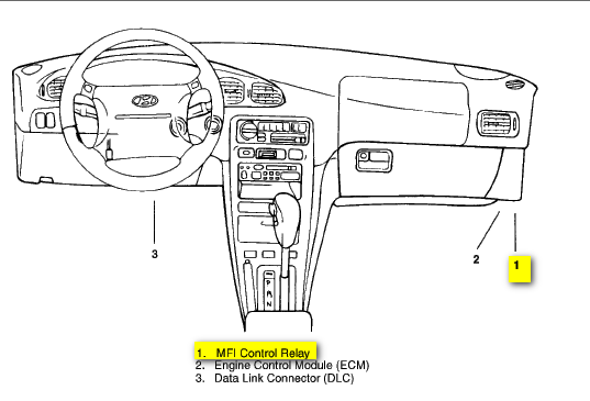 fuel pump relay location on 2004 hyundai sonata 2002