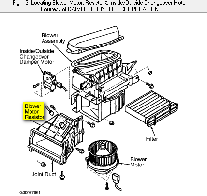 1644642 further Threshold as well Jeep Wrangler Yj Wiring Diagram Harness And Electrical System Troubleshooting 95 also Bentley Parrot 3200 Ls Wiring Diagram as well 164hh 2000 Dodge Stratus Premium Stereo Radio Goes. on automotive fuse box connectors