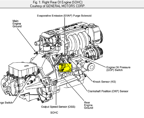 Ford Flex 2009 Fuse Diagram as well Saturn Vue Starter Location as well 2005 Ford Escape Rack And Pinion Replacement Video likewise 1994 Ford Ranger Drum Brake Diagram in addition International Prostar Wiring Diagram. on 2006 ford escape timing chain replacement