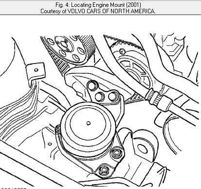 Engine Timing Belt Damage