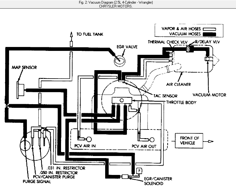 05 Jeep Wrangler Vacuum Line Diagram 05 Free Engine