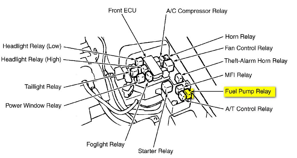 2000 Dodge Stratus Radio Wiring Diagram Image Details