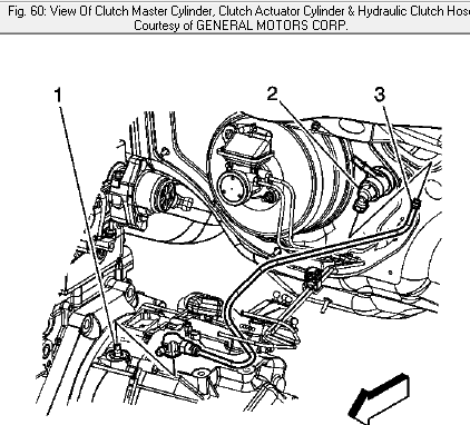 service manual removing clutch on a 2008 chevrolet cobalt. Black Bedroom Furniture Sets. Home Design Ideas