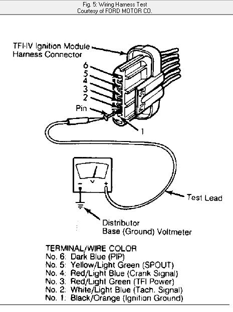 Automotive Wiring Tester