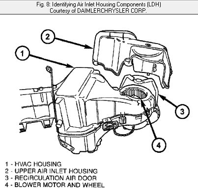 2007 Dodge Caliber Wiring Diagram together with 2006 Dodge Ram 3500 Radio Wiring Diagram Terrific 2002 Ideas Schematic Symbol And 2001 For moreover 5cp28 Dodge Grand Caravan Sxt Rear Side Doors Not Open Automatically likewise Dodge Fuse Diagram 2006 Dodge Charger Fuse Box Diagram  e2 80 a2 Sewacar Co furthermore Dodge Avenger Fuse Box. on 2007 dodge caliber sxt fuse diagram