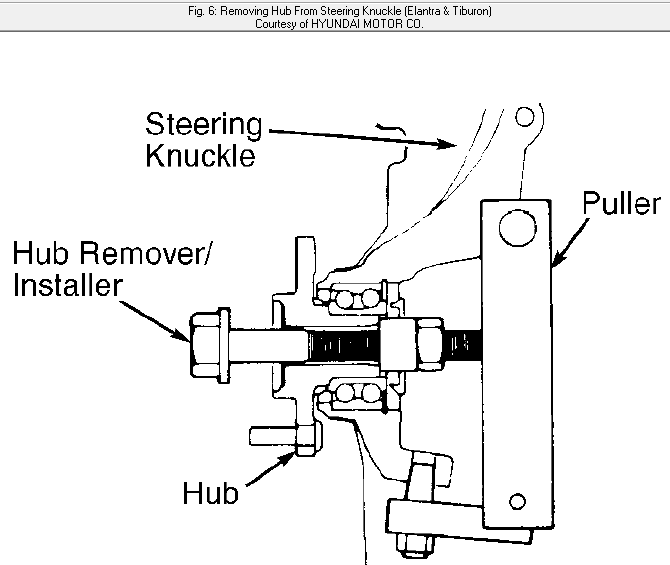 service manual  diagram to change wheel bearing on a 2008