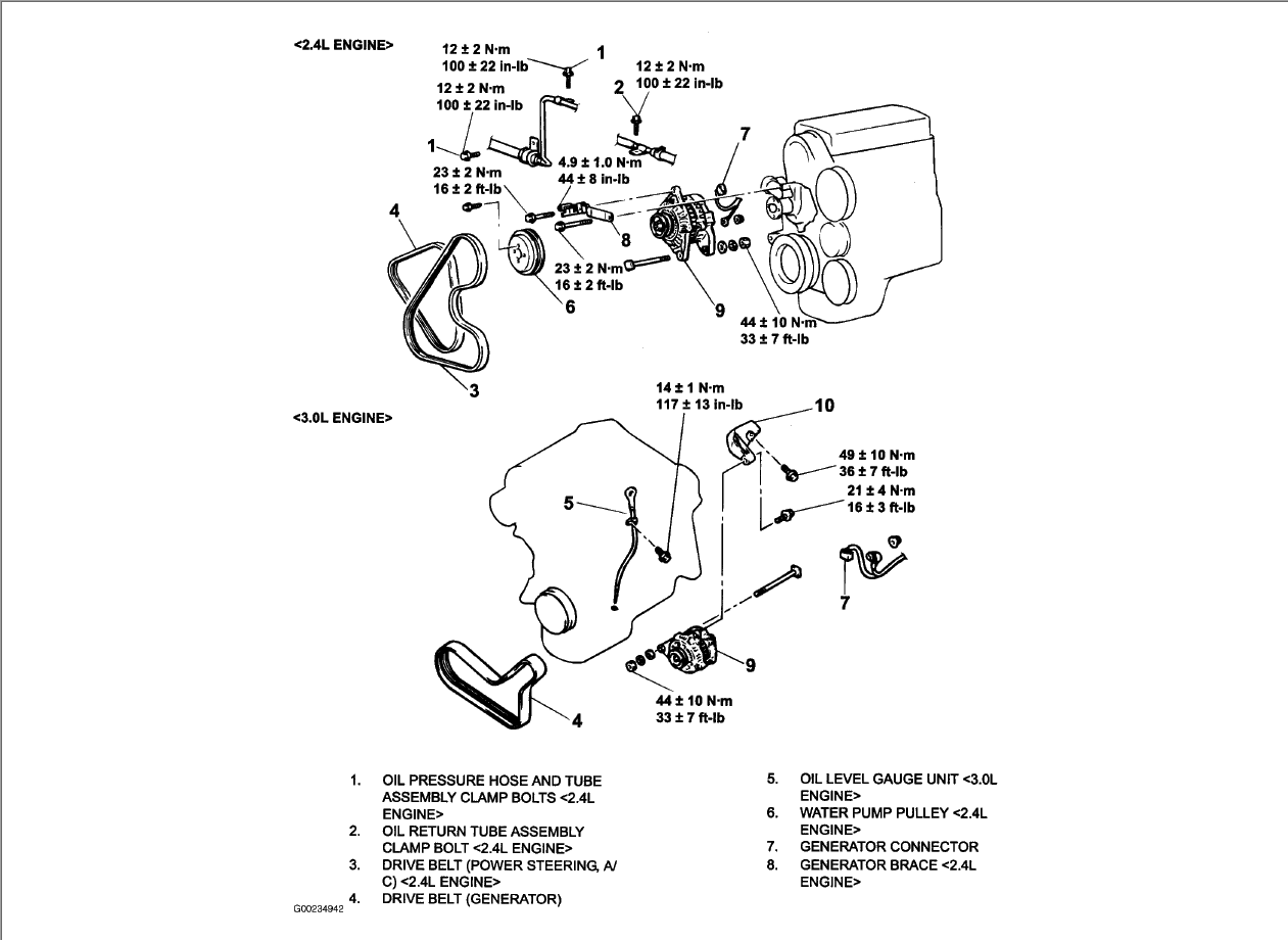 Where Is Crankshaft Positioning Sensor Located And How To Change It On 2003 Mitsubishi Eclipse