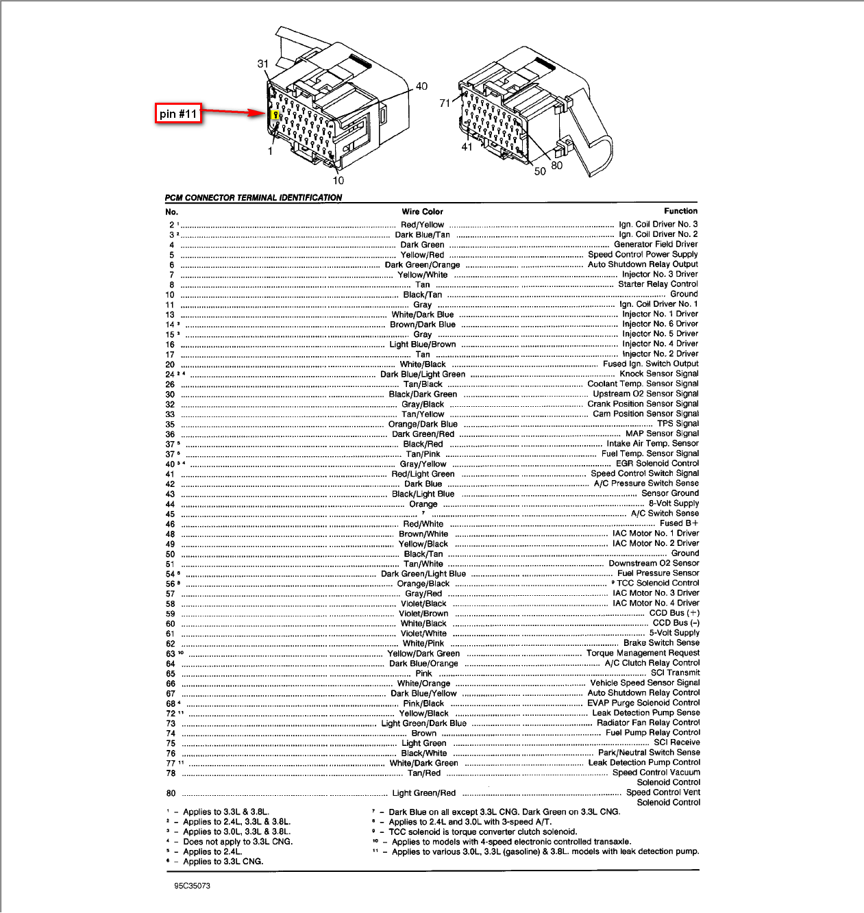 look for a pcm connector cavity numbered layout for 1996