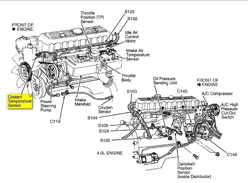 jeep cherokee ltd 4 0 1995 inline 6  coolent senser bad