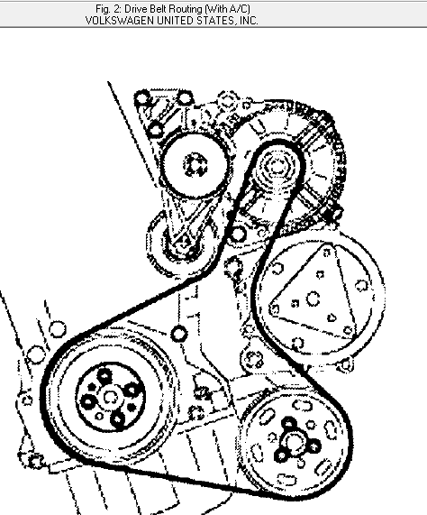 where is the serpentine belt routing diagram located on