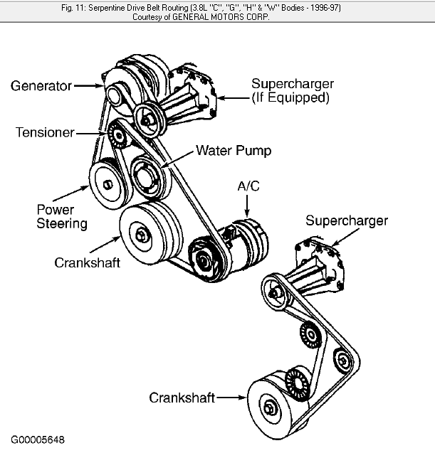 diagram serpentine belt replacement for a 97 buick lesabre