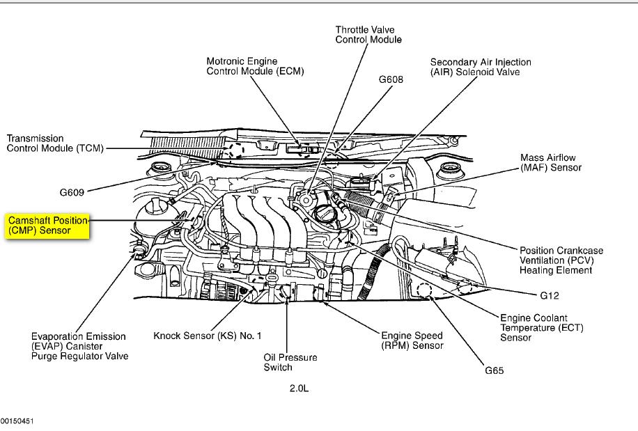 Instrument Cer Wiring Diagram
