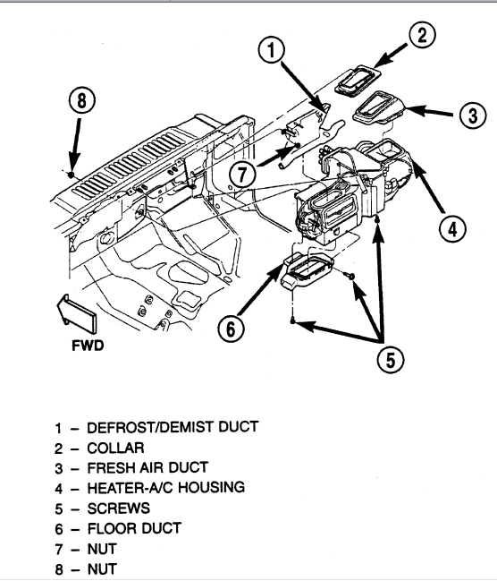 i want to replace the evaporator core in my 1999 jeep