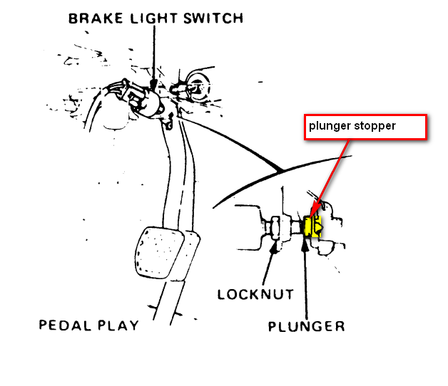 1994 civic brake light circuit