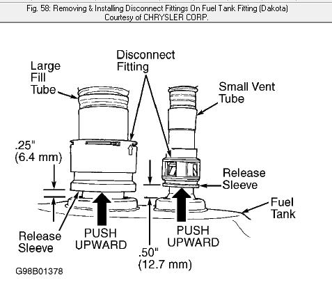 2002 dodge dakota fuel filter location  2002  free engine