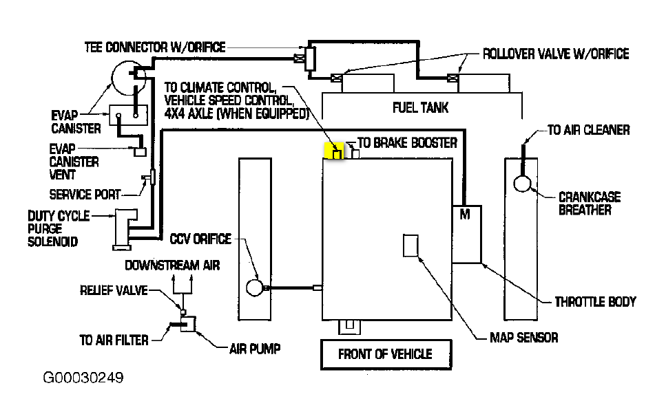 vacuum line diagram for the 2002 dodge ram four wheel