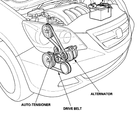 2008 audi a3 fuse box diagram with Dodge Nitro Radio Wiring Diagram on 2009 Audi A4 2 0t Engine Diagram moreover T6310603 Blew fuse in additionally 4g18y Audi A4 Quattro Find Fuse Panel Diagram in addition Dodge Nitro Radio Wiring Diagram further Audi A3 Fuse Box Layout.
