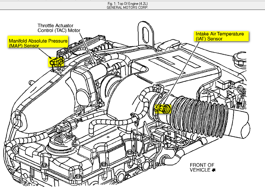 4 3 Vortec Crankshaft Position Sensor Location additionally Chevy Cruze Turbo Engine Diagram besides General Motors 60 C2 B0 V6 engine moreover Tahoe 5 3 Crank Sensor Location moreover 2002 Trailblazer Fuel Gauge Wiring Diagram. on chevy cavalier crank sensor location