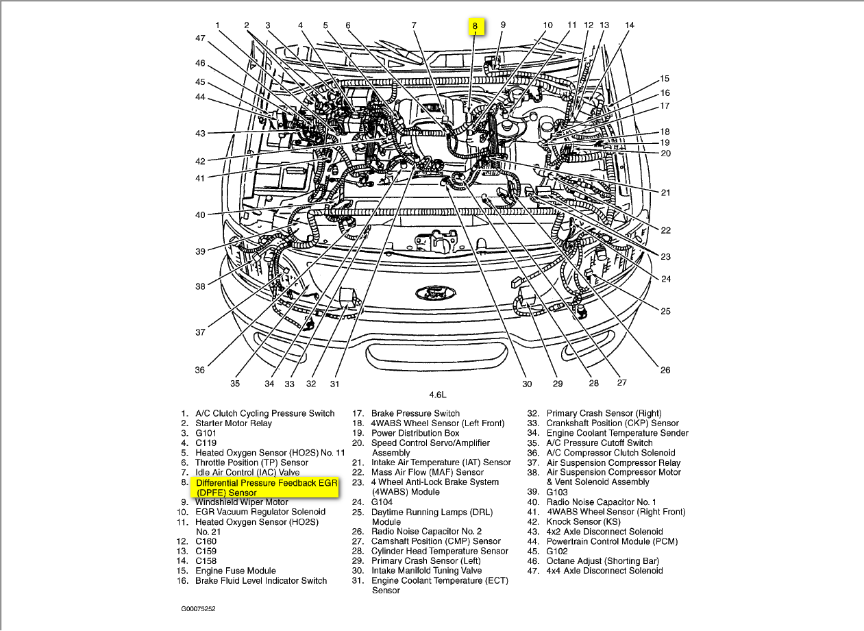 2008 ford expedition wiring harness diagram 2008 ford expedition wiring harness solidfonts on 2008 ford expedition wiring harness diagram