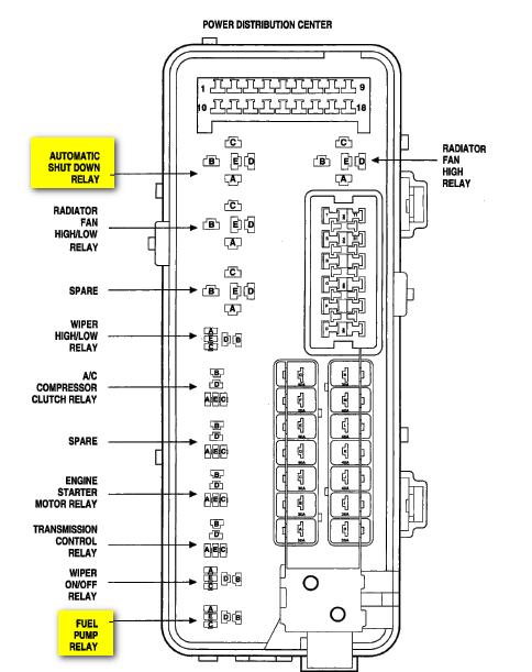 where is the fuel pump shut off switch on a 1999 chrysler sebring