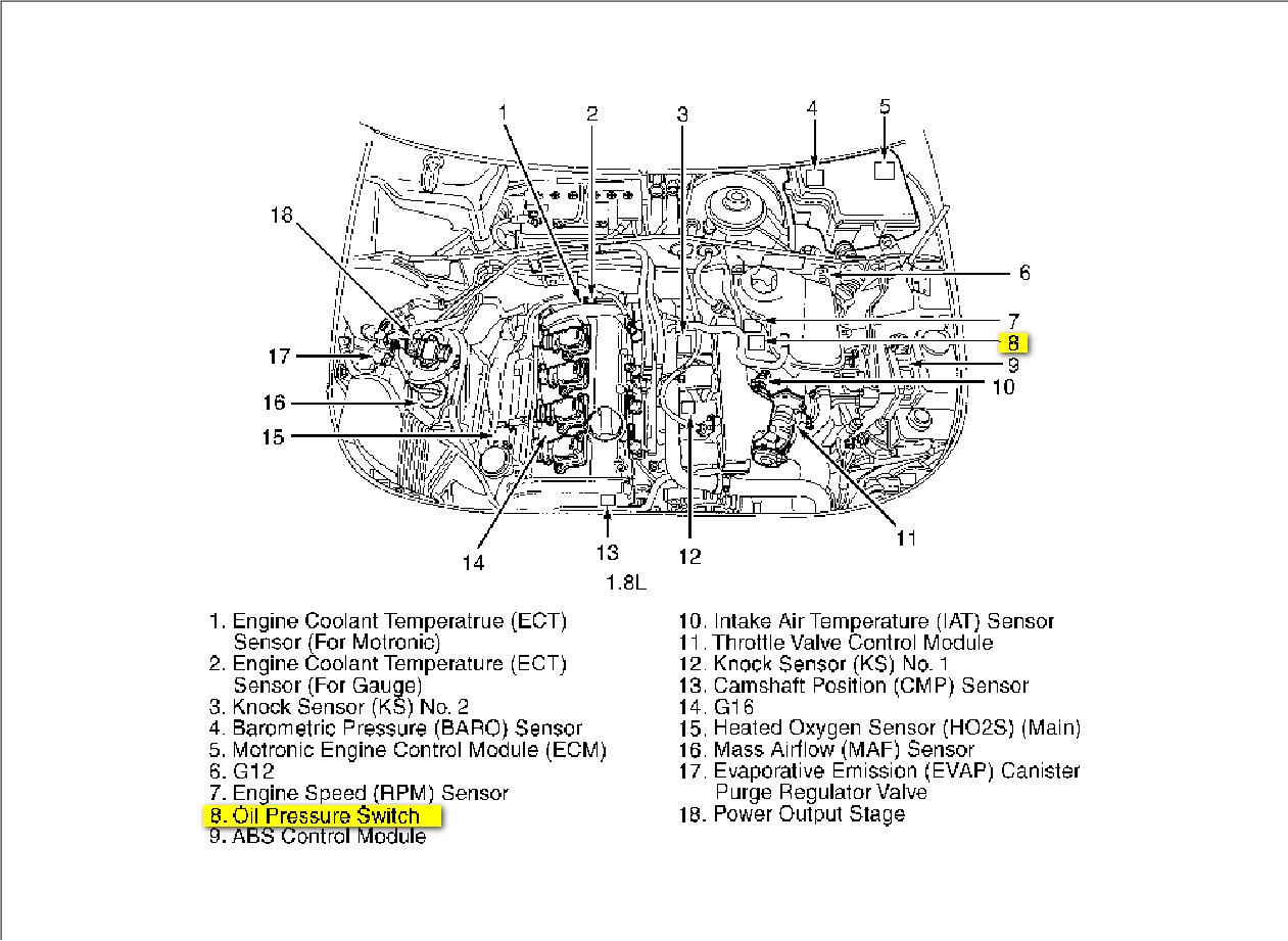 1 8t o2 sensor diagram head gasket diagram