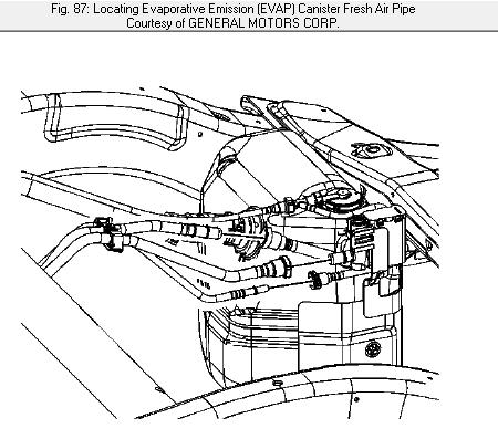 chevy cobalt power steering fluid location