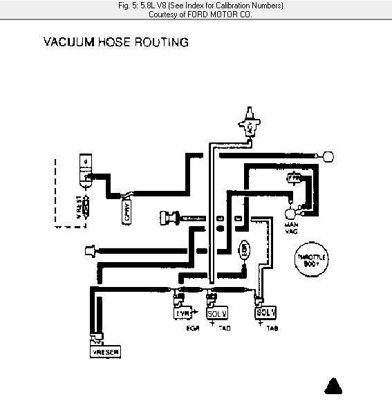 Why Cant Nobody Give Me A Engine Vacuum Line Diagram On My