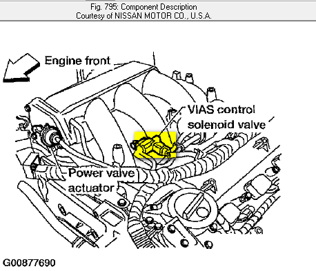 Wiring Diagram 1993 Nissan Pickup on 1993 Acura Legend Wiring Diagram