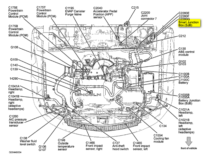 2010 mercury milan fuse box diagram  mercury  auto wiring
