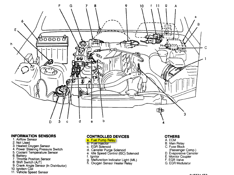 Suzuki Sidekick Wiring Diagram on 2003 grand caravan fuse box location