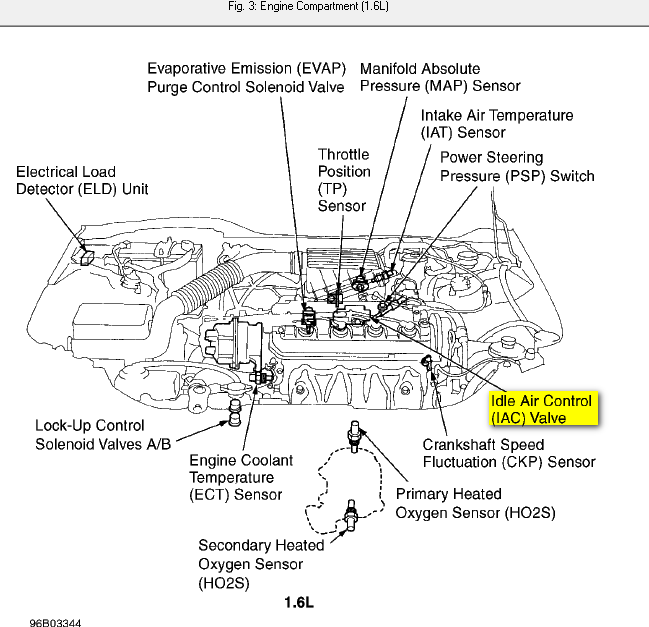 honda civic engine diagram image wiring 1 6 l honda engine diagram 1 6 wiring diagrams on 2005 honda civic engine