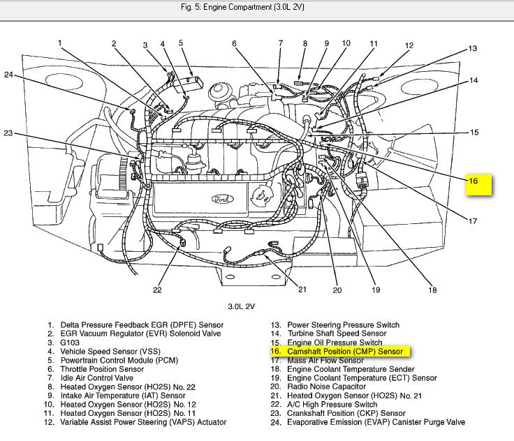 """My OBD II Scanner Code Reads Back """"camshaft Position"""