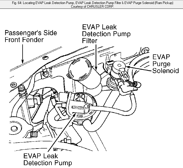 2006 Ford Focus Crankshaft Position Sensor Located On 2 besides Nissan Parts Diagram in addition Fuses Scheme 9870 further Dodge Grand Caravan 2008 Engine Diagram additionally 2004 Saturn Ion Starter Location. on 2002 hyundai accent engine diagram